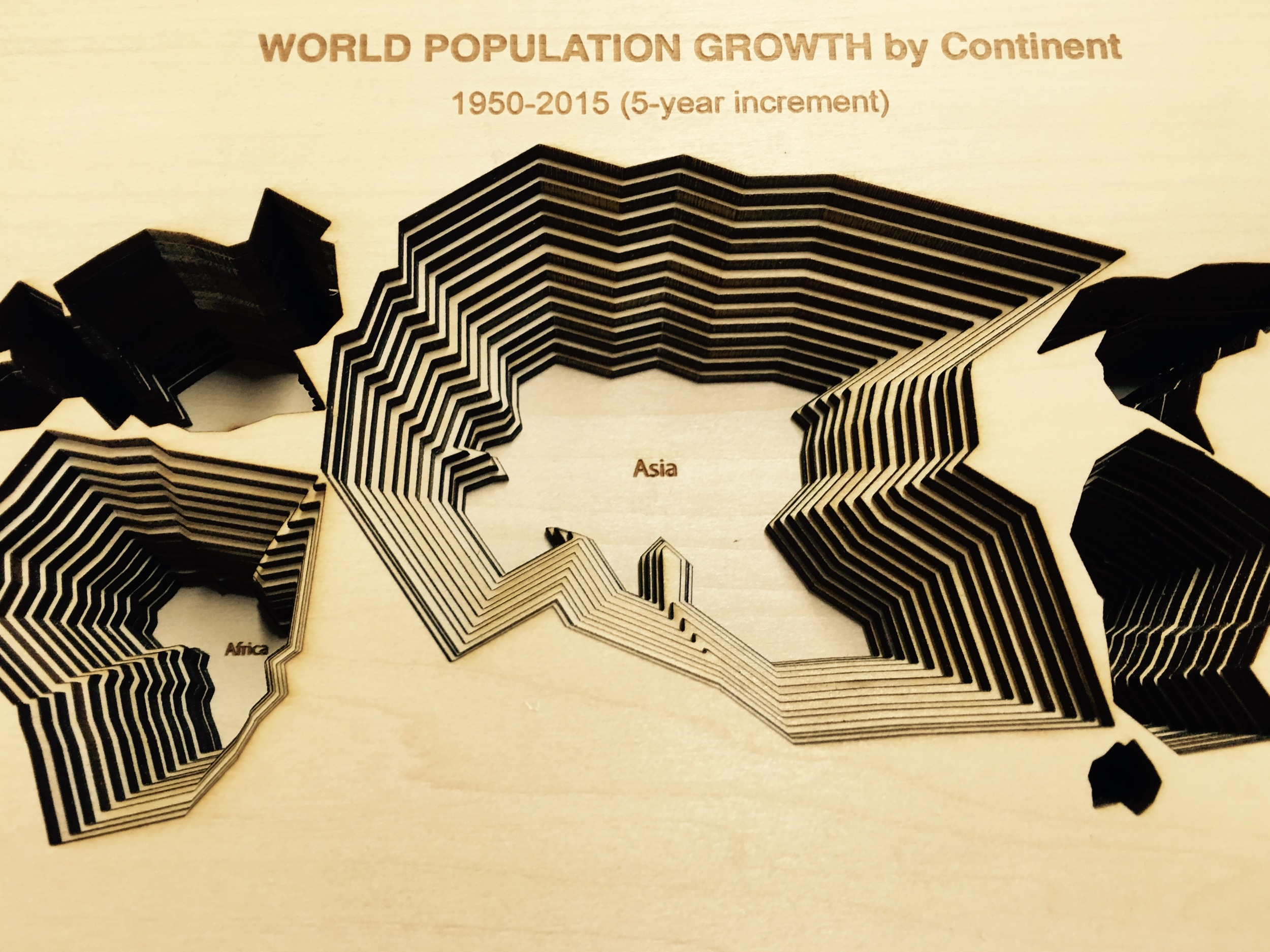 World Population Growth by Continent   Data Visualization (Tangible)