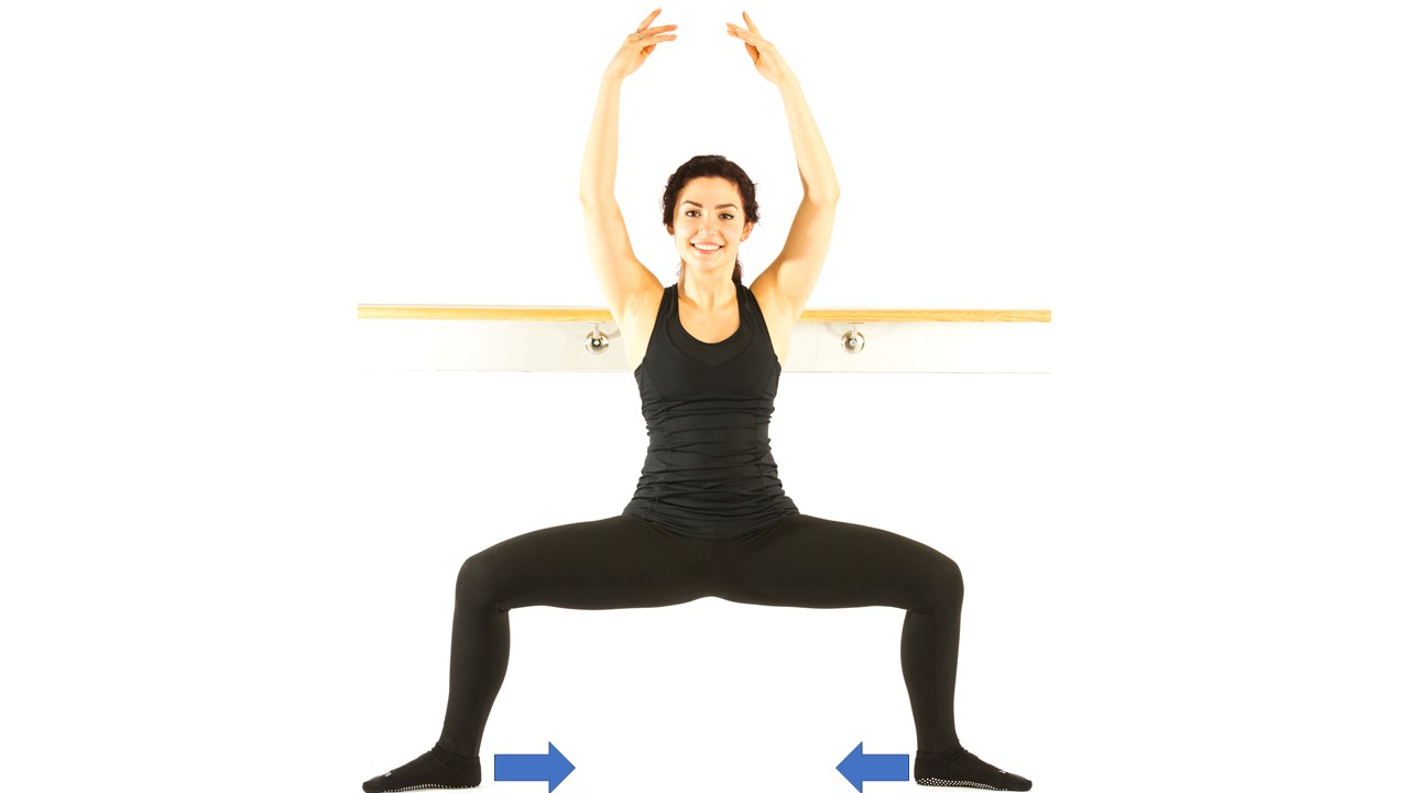 Bringing the Heels In - By bringing the heels in we lesson the range of motion in the hips therefore causing relief for those that have difficulty in extreme hip abduction.