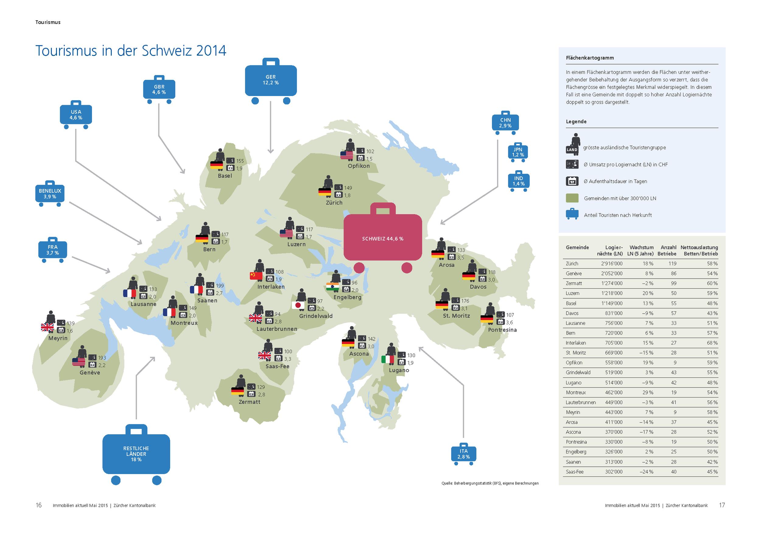 ZKB-Infografik-Touristen.png
