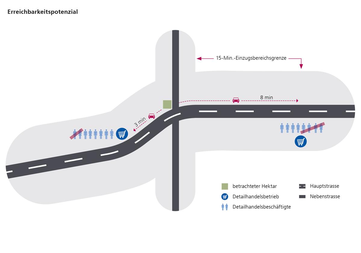 ZKB-Infografik-Erreichbarkeitspotenzial-ohne2.png