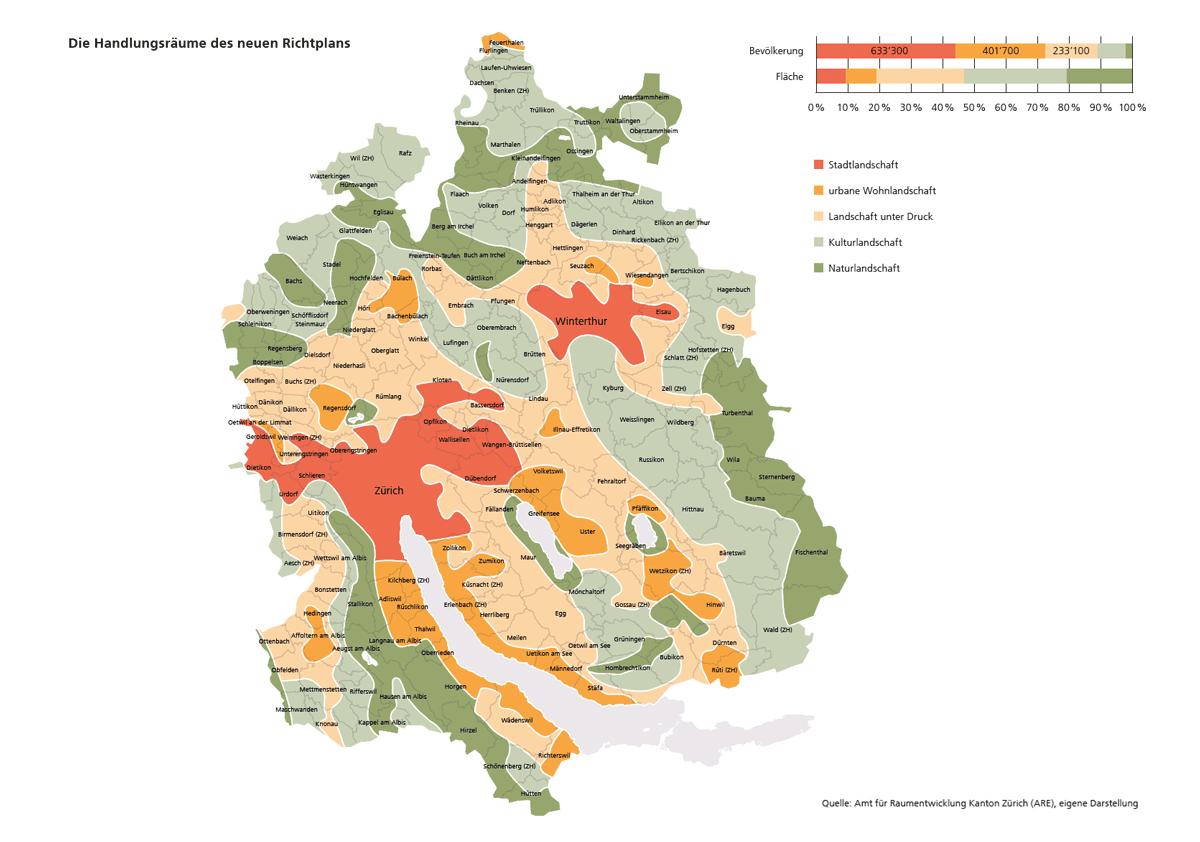 ZKB-Infografik-Richtplan-quer2.png