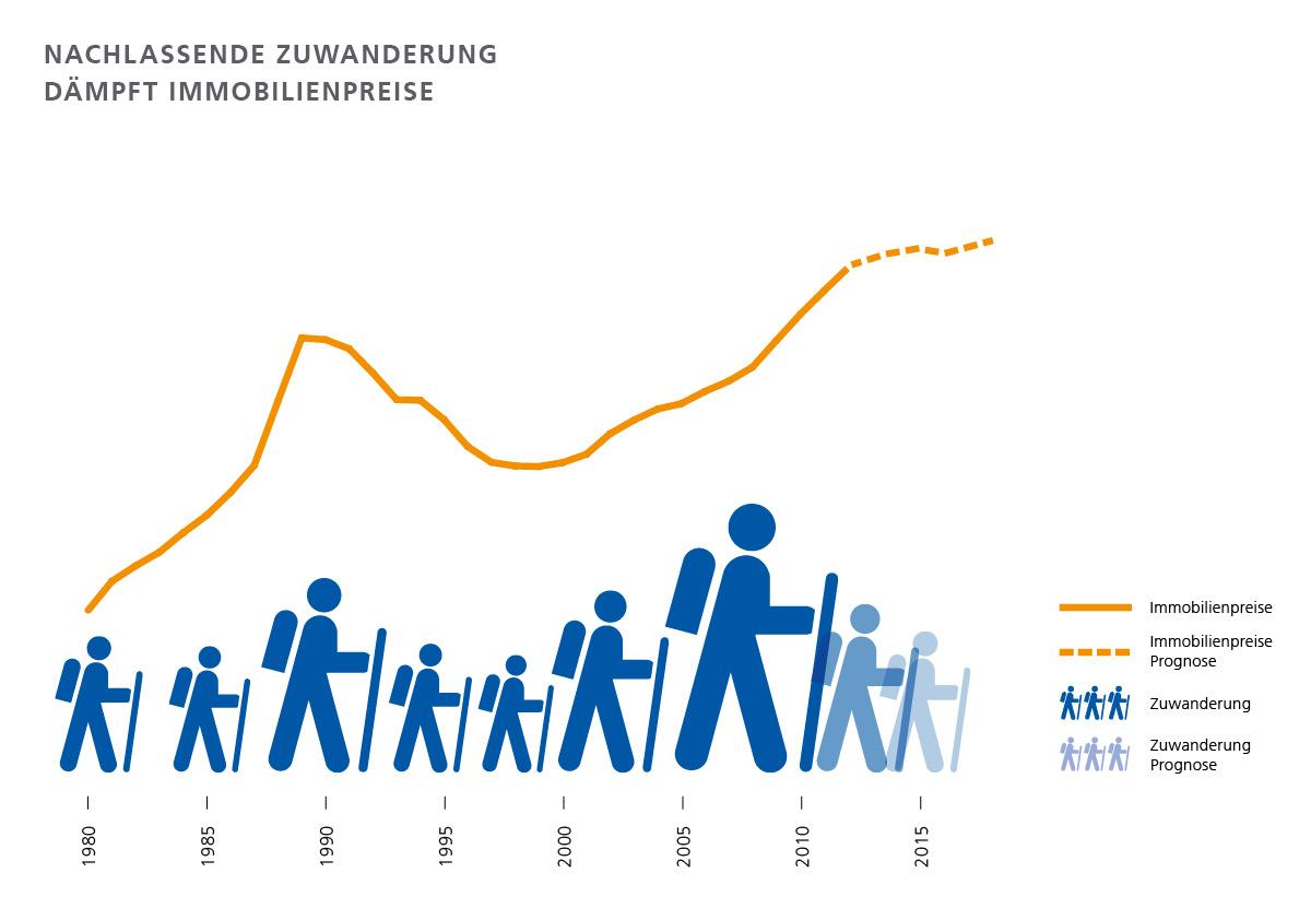 ZKB-Infografik-Slider-3.jpg