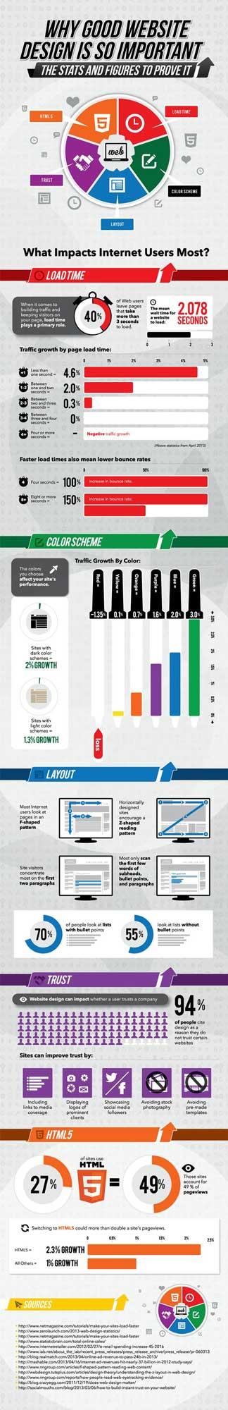 hubspot-website-infographic-.jpg