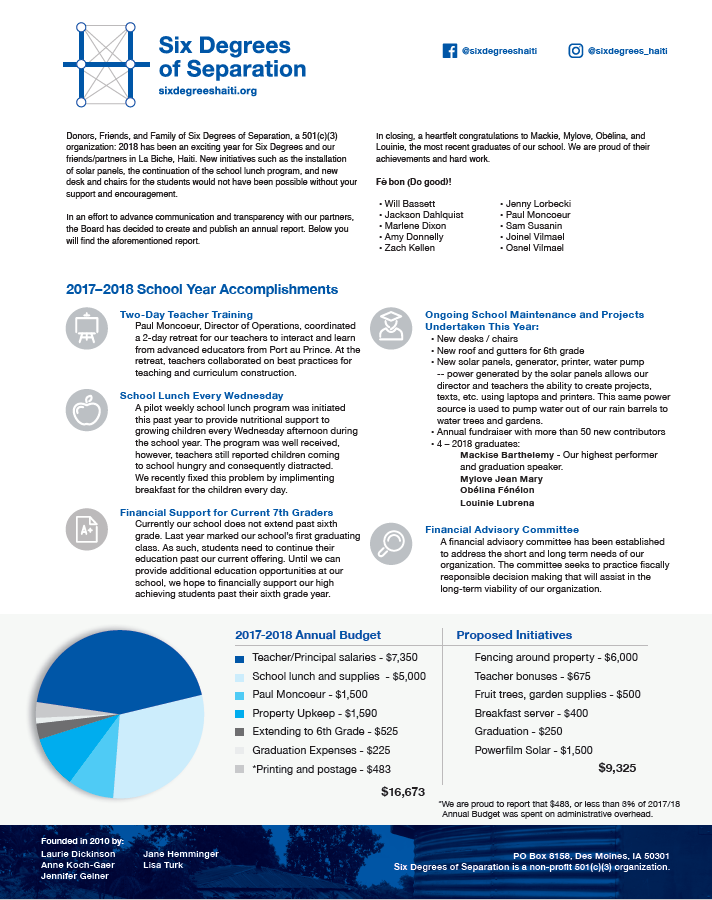 Six Degrees annual report 2018.PNG