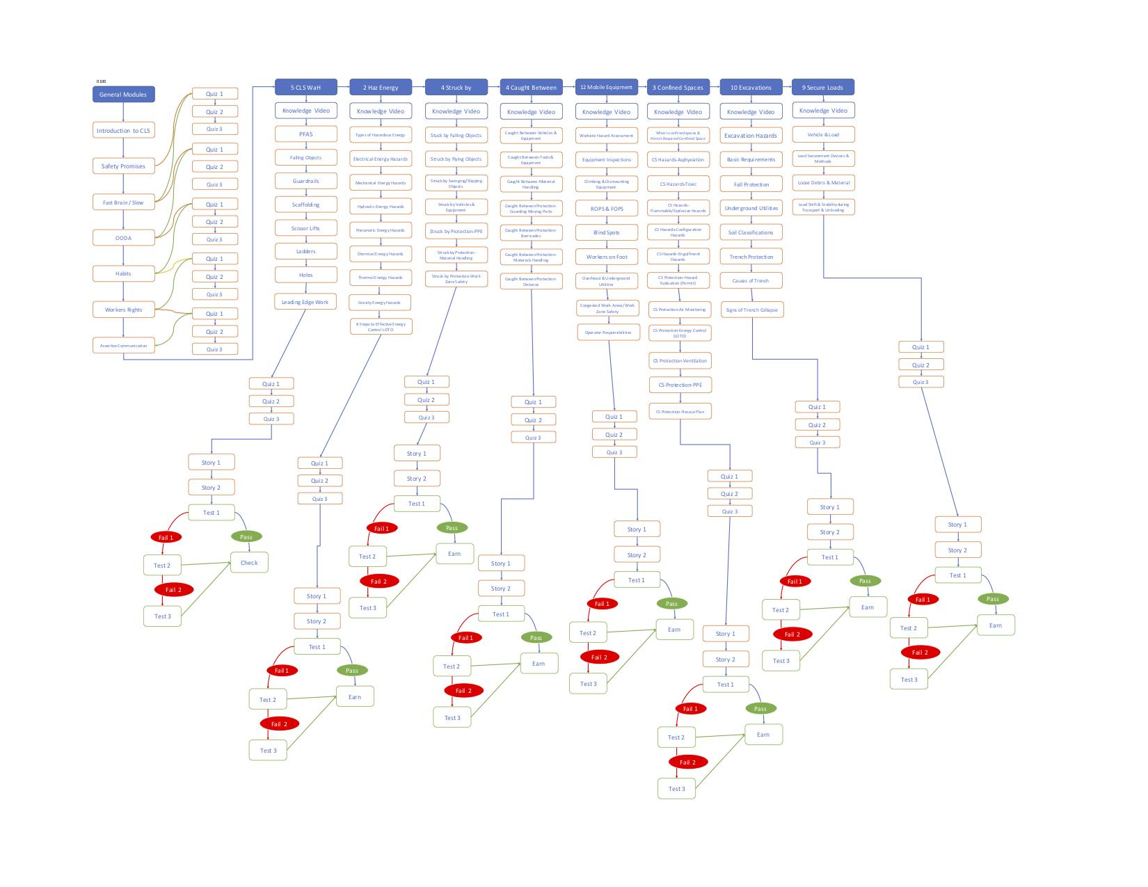 CLS Design Outline.png
