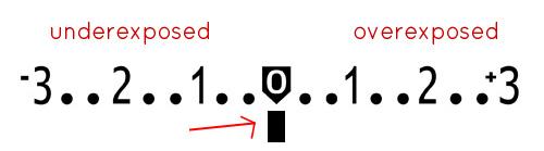 Understanding Your Exposure Meter - www.mommatography.com