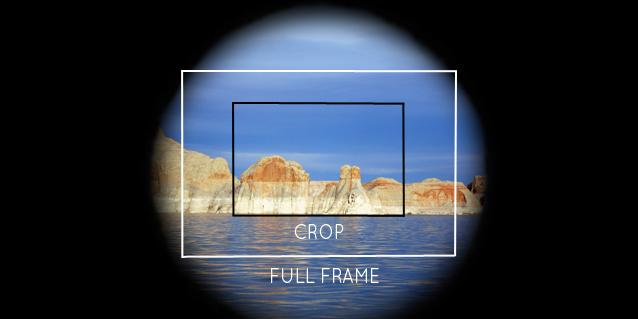 Full Frame Sensor vs. Crop Sensor - Working With Lenses - www.mommatography.com