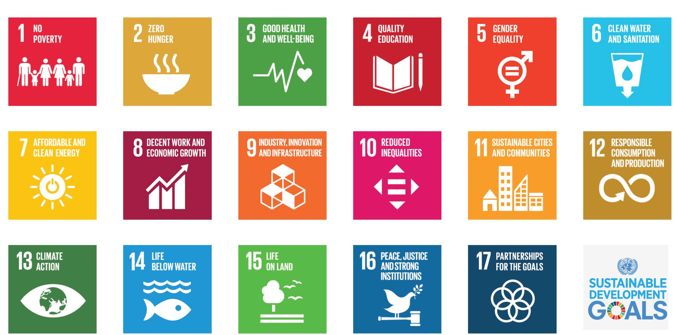 http://www.un.org/sustainabledevelopment/sustainable-development-goals/