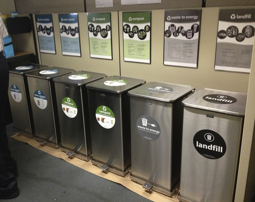 Food Waste Recycling »