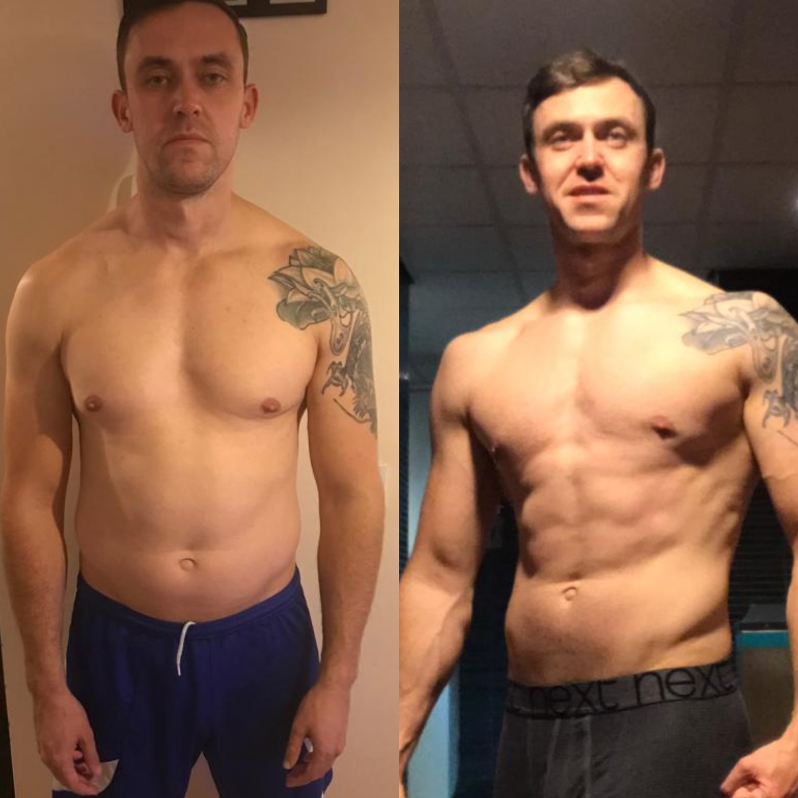 Online Physique Transformation