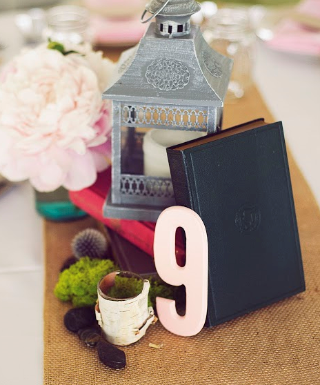Colored Table Numbers