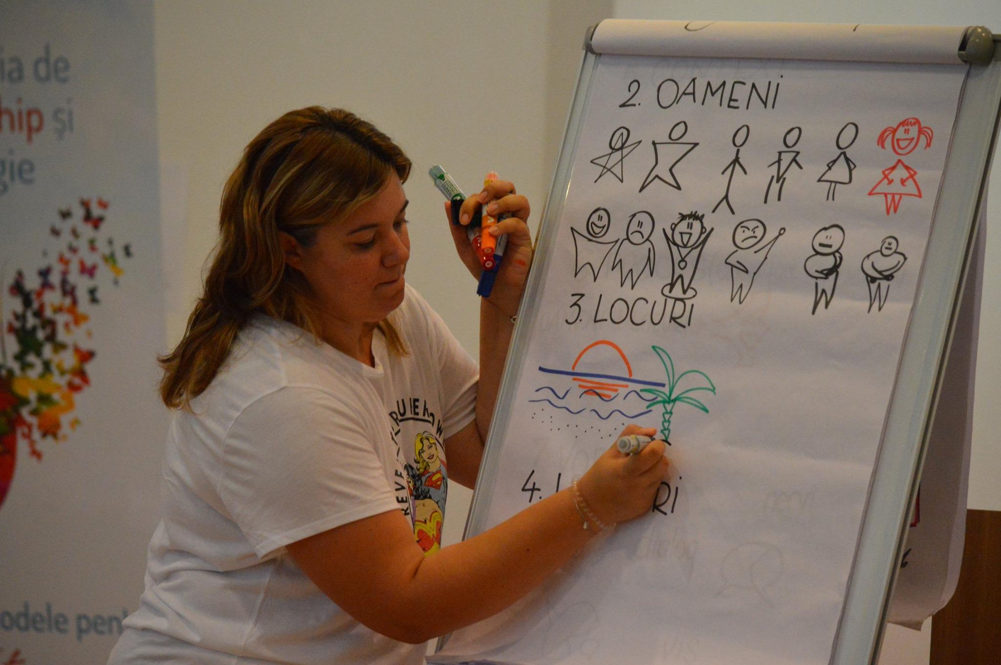 Sursă: F acebook Teach for Romania