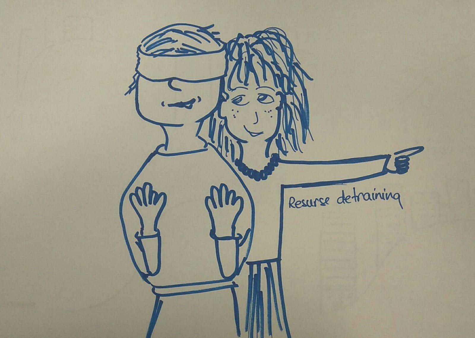 Resurse de training Ana M Marin bloggermarin blindfold.jpeg