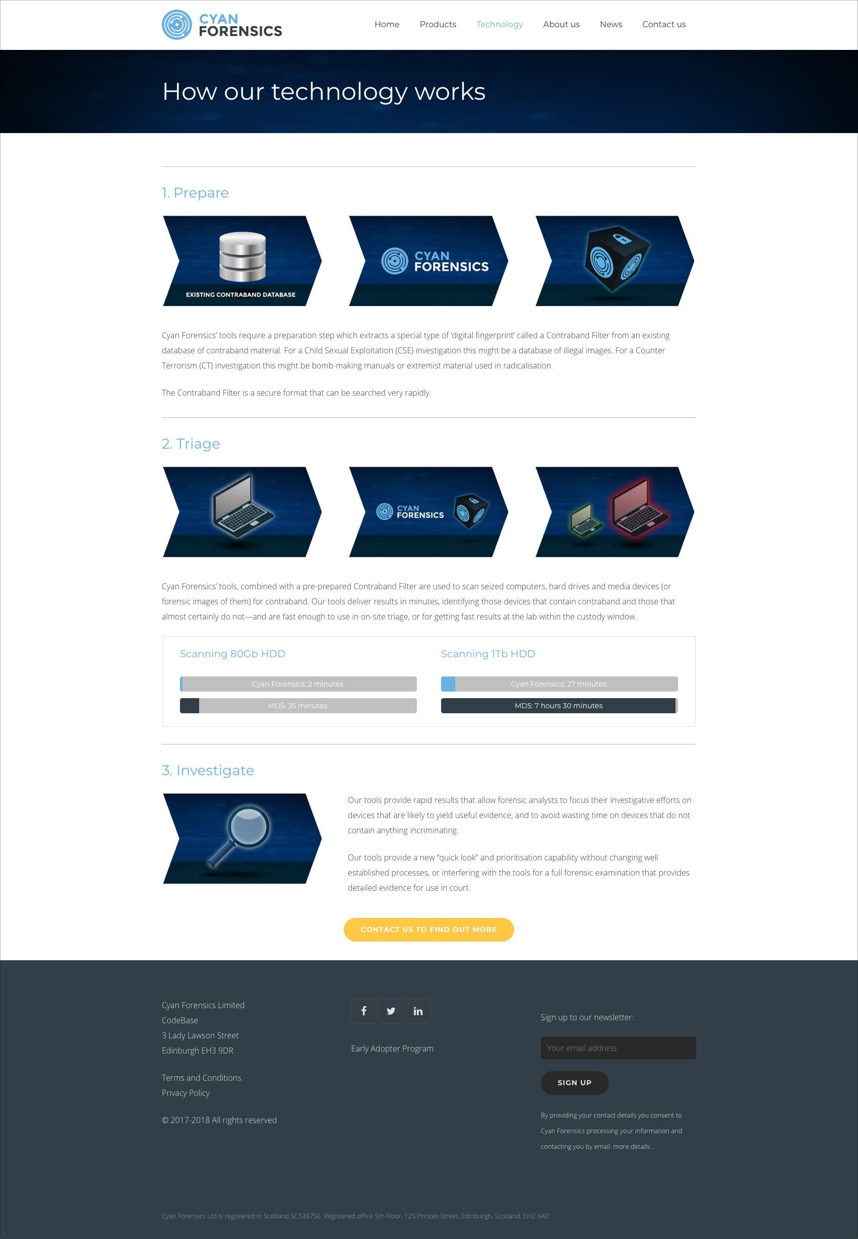 CF-technology-page.jpg