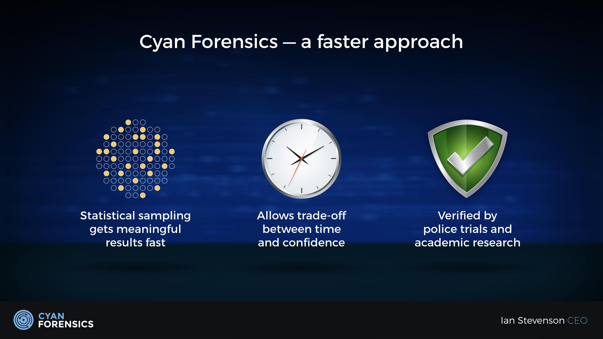 Cyan Forensics Sales Presentation v3.010.jpeg