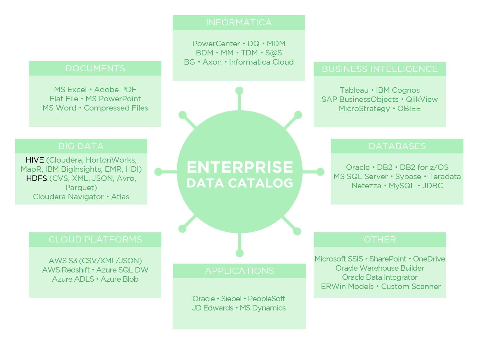 EDC Diagram 3.jpg