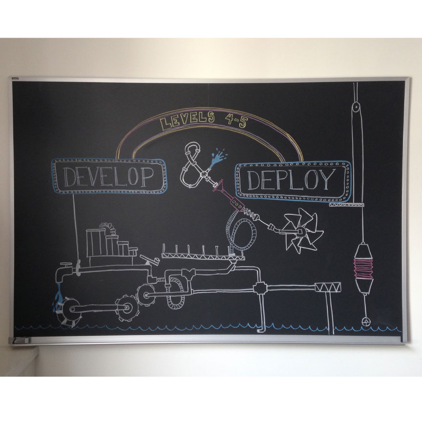 Illustrated Blackboard Sign for  IMRE , 2014  IMRE commissioned me to draw an illustration on a black chalkboard to liven up their offices for a creative pitch meeting.