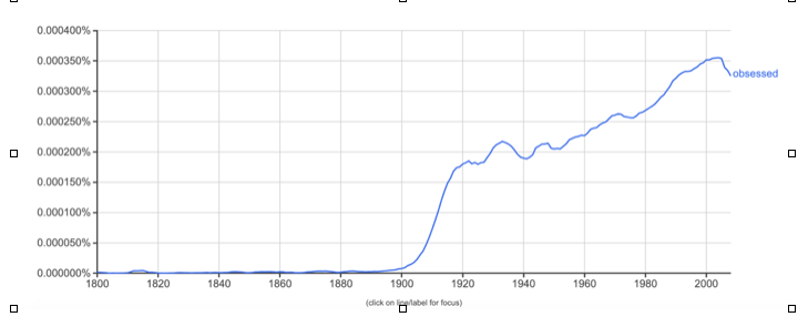 Graph via Ngram Viewer:  https://books.google.com/ngrams