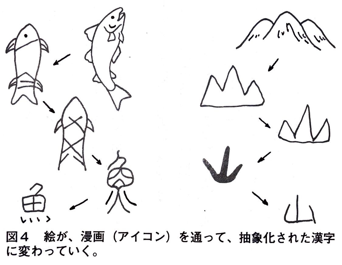 アイコン→漢字.jpg