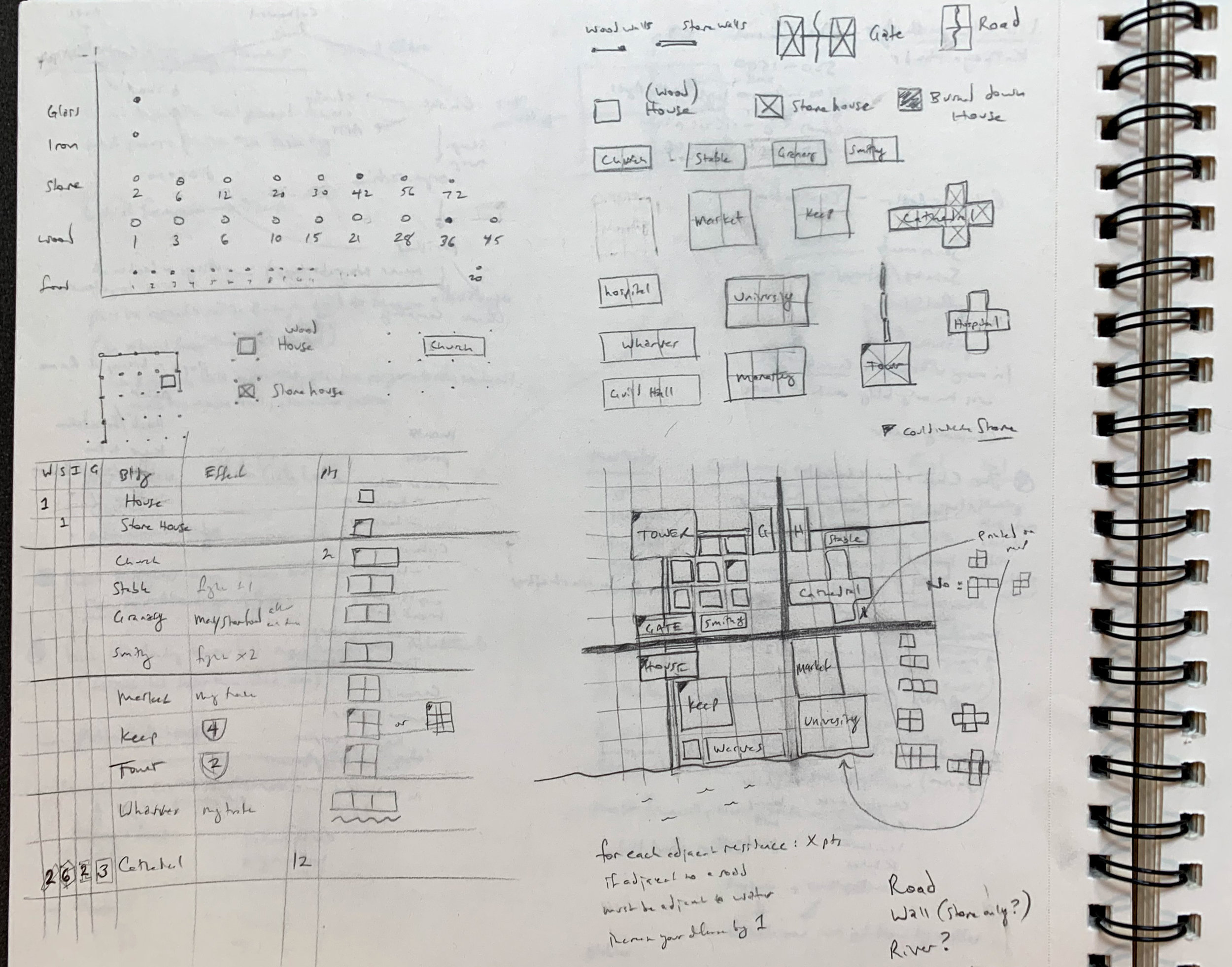 Early sketches of buildings and resources.