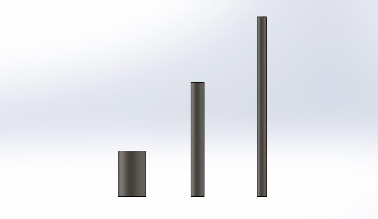 Models of short, intermediate and long columns