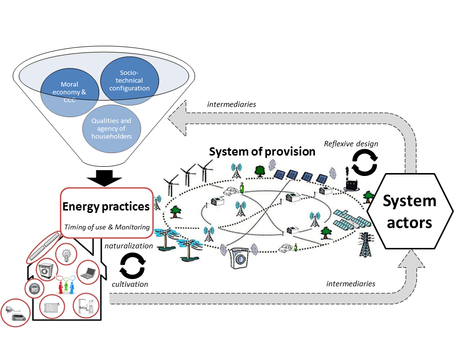 Conceptual framework for proposal version 3.png