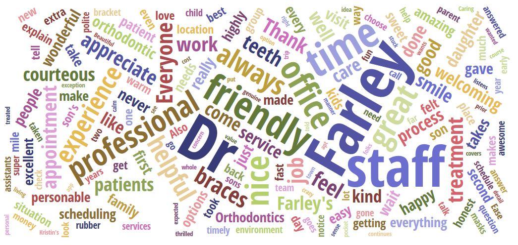 woodlands orthodontics reviews.JPG
