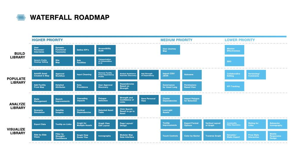 waterfall+roadmap.jpg