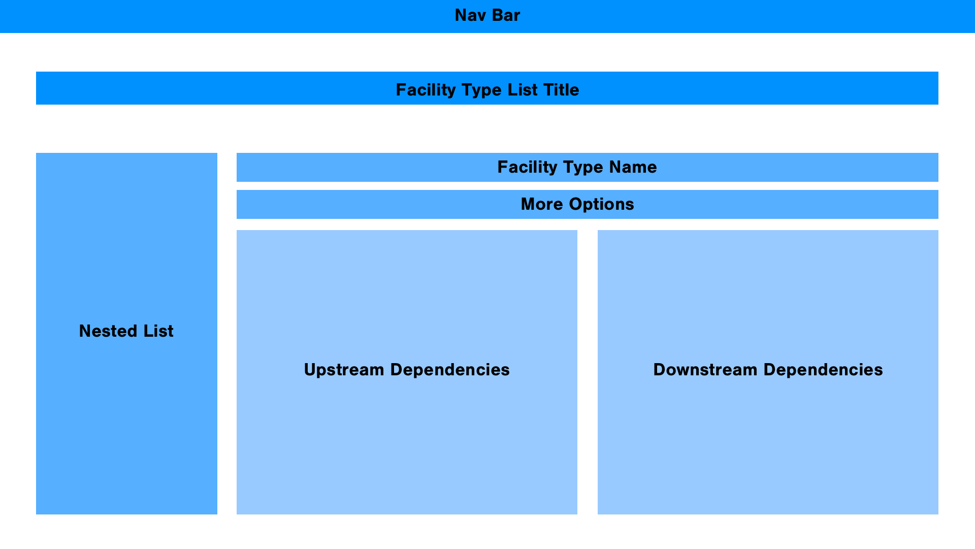 Facility Type List