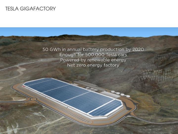 The Gigafactory