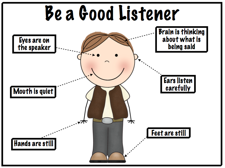 cae listening skills