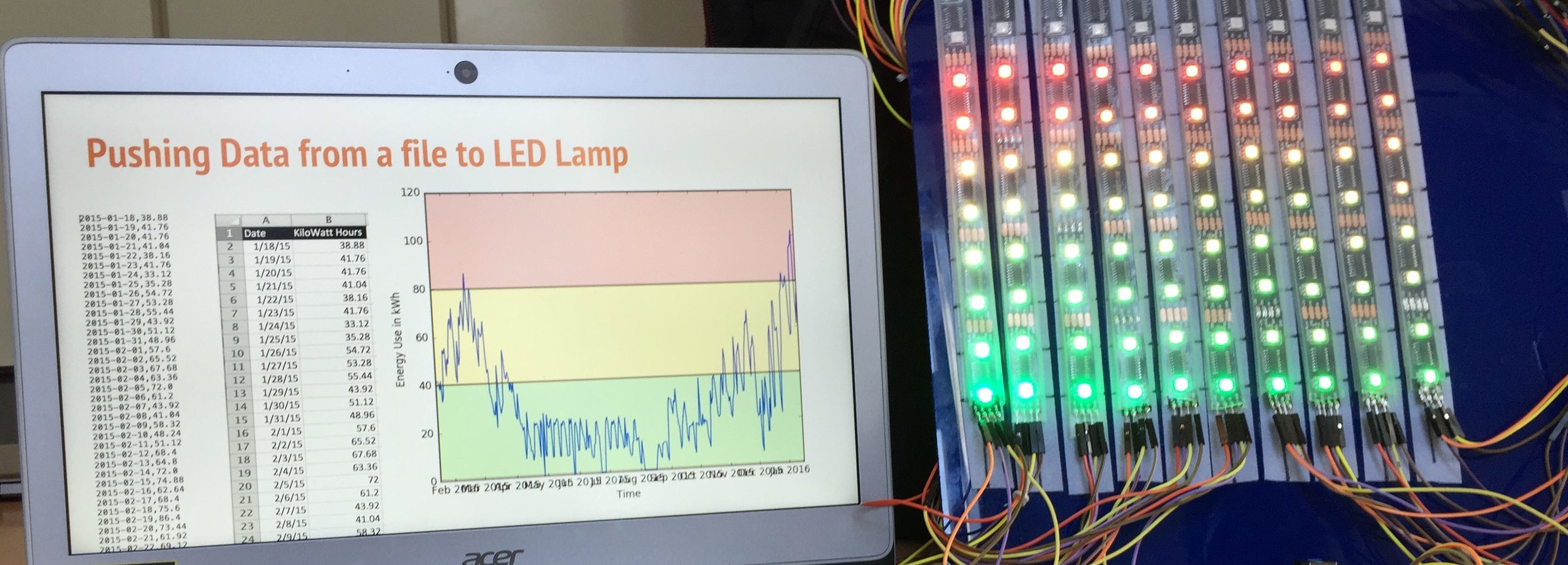 Coding and Data Exploration with Smart Lamps