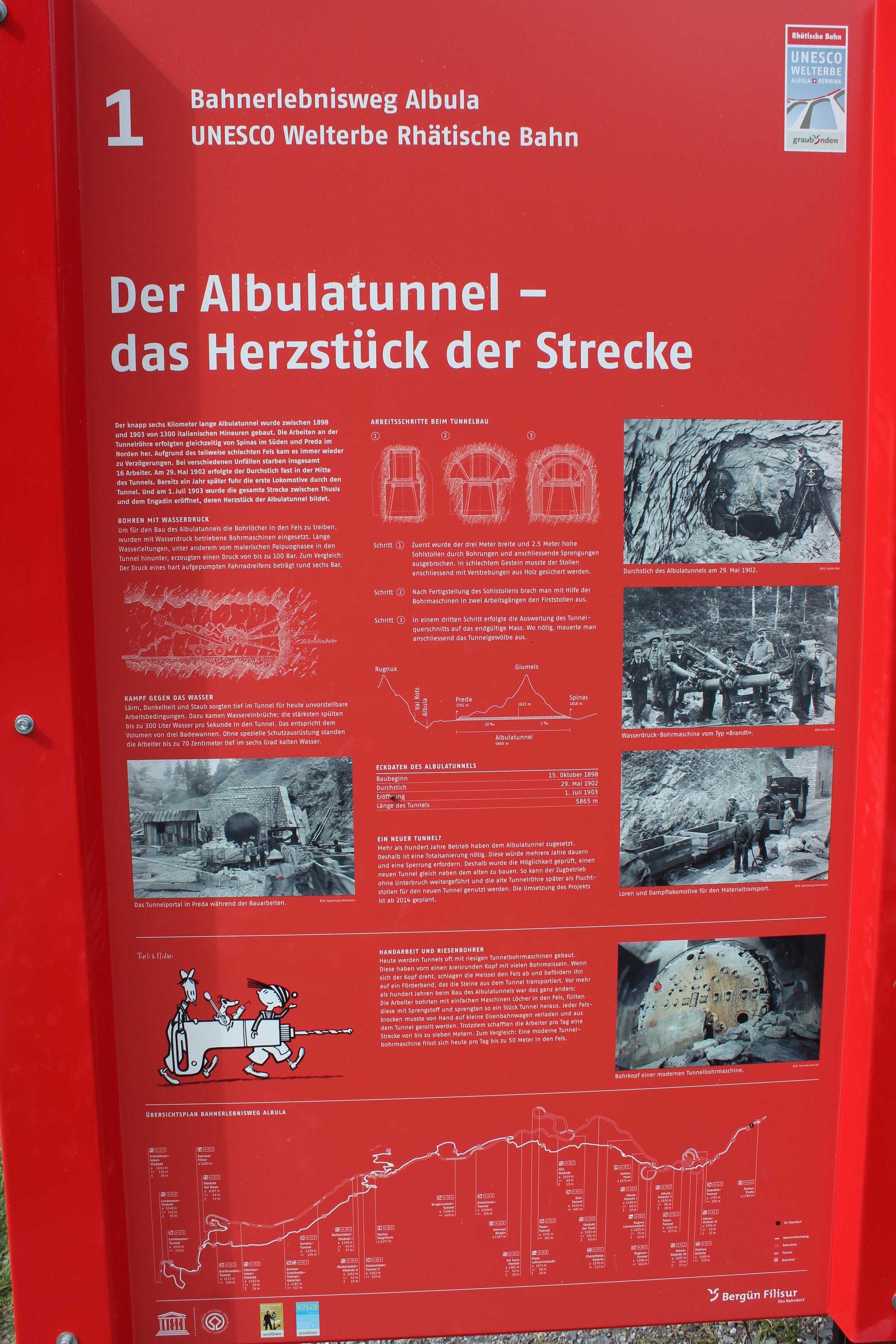 Albulatunnelbau