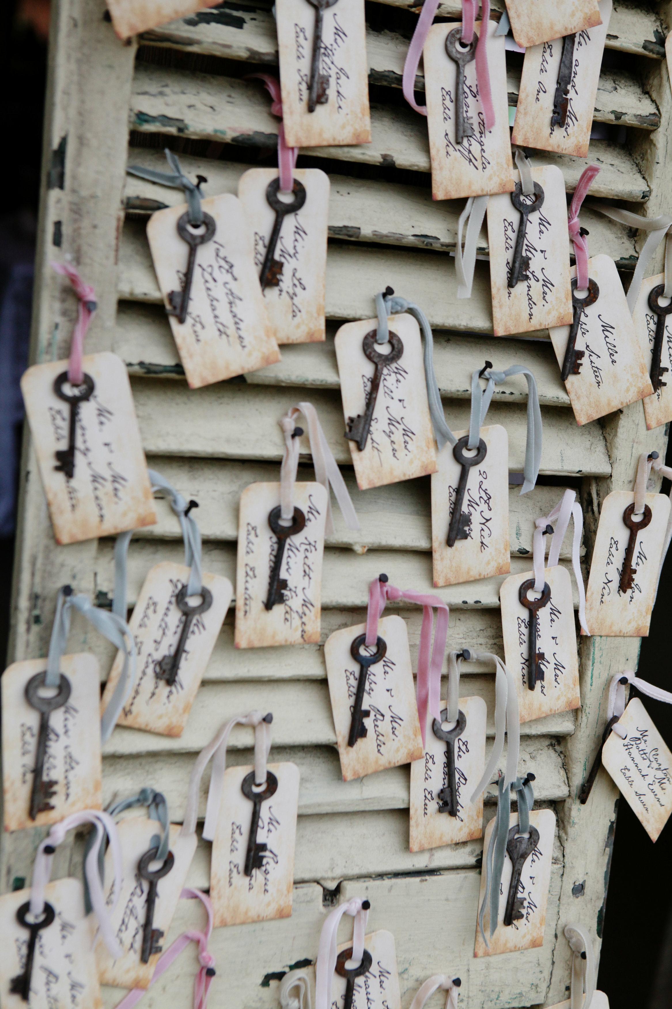 Southern Vintage Keys