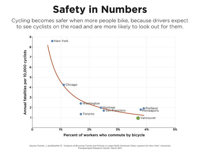 d3eb8bfcea8440d9c043419dd2ca6913--statistics-safety.jpg