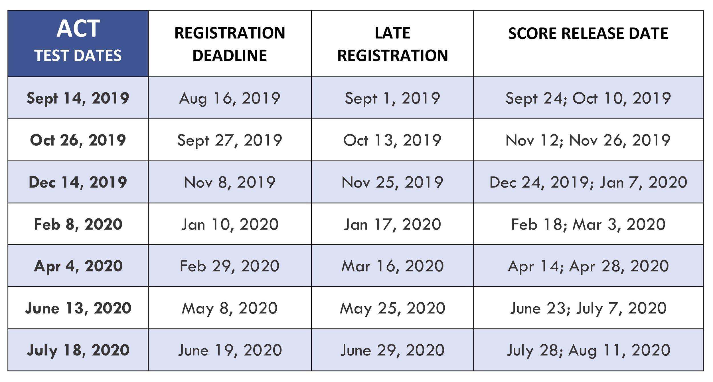 ACT Registration Website