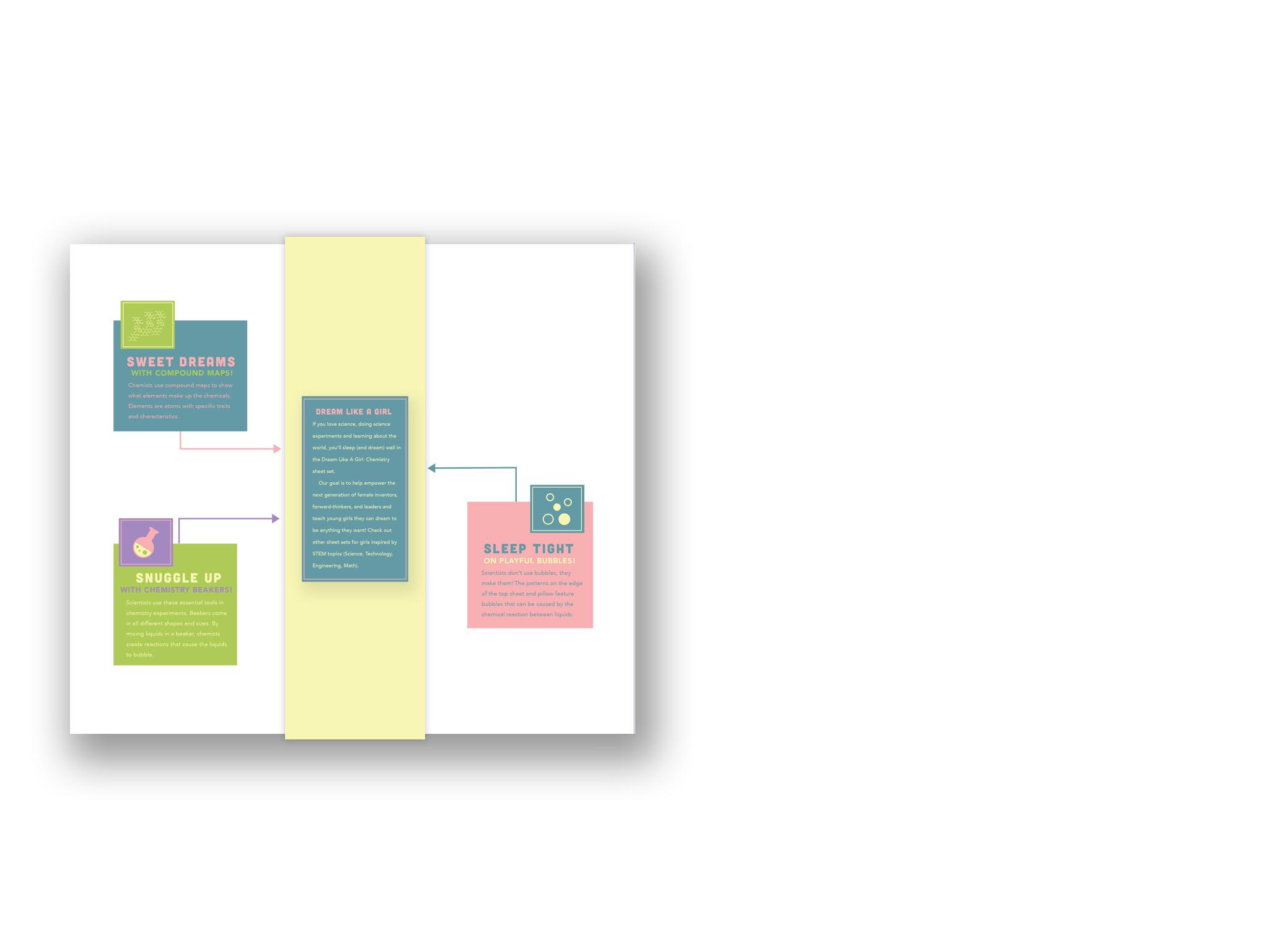 chemistry_backcover.jpg