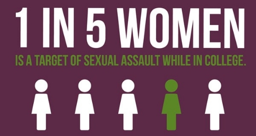 Infographic from aauw.org