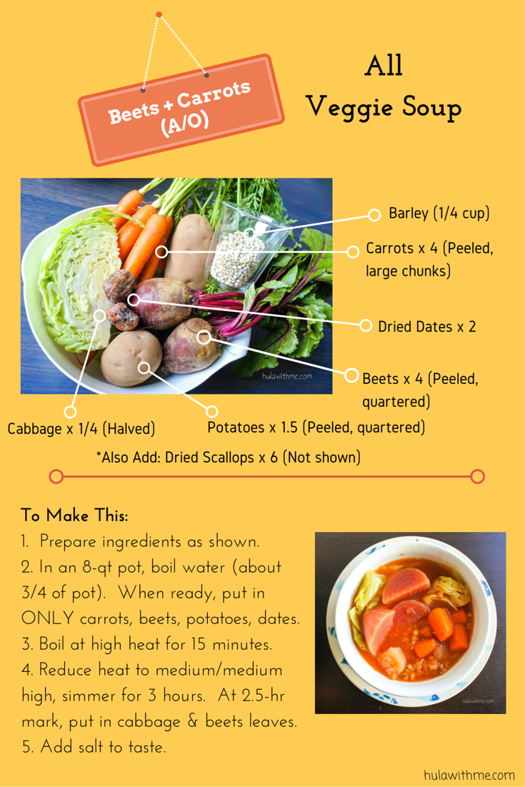 Skin Health Recipe: All Veggie Soup with Carrots and Beets as Base Ingredients.  Ingredients: Barley 1/4 cup, 4 carrots, 2 dried dates, 4 beets, 1.5 potatoes, 1/4 cabbage, 6 dried scallops.  To Make This: 1. Prepare ingredients as shown. 2. In an 8-qt pot, boil water (about 3/4 of pot). When ready, put in ONLY carrots, beets, potatoes, dates. 3. Boil at high heat for 15 minutes. 4. Reduce heat to medium/medium high, simmer for 3 hours. At 2.5-hr mark, put in cabbage & beets leaves. 5. Add salt to taste.