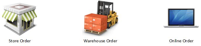 order-types.png
