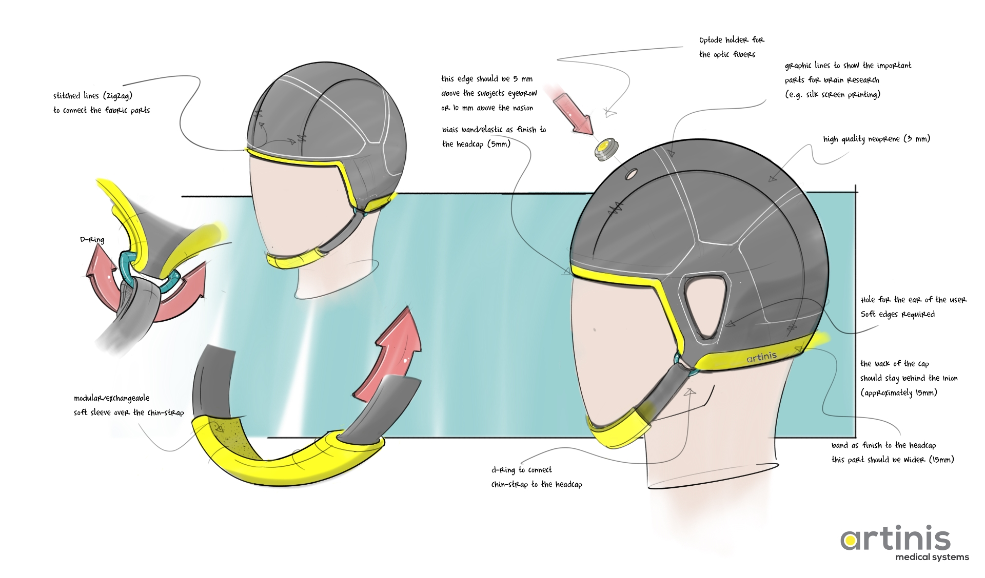 Figure       SEQ Figure \* ARABIC     1:       Head-cap design which uses all the characteristics of the human head