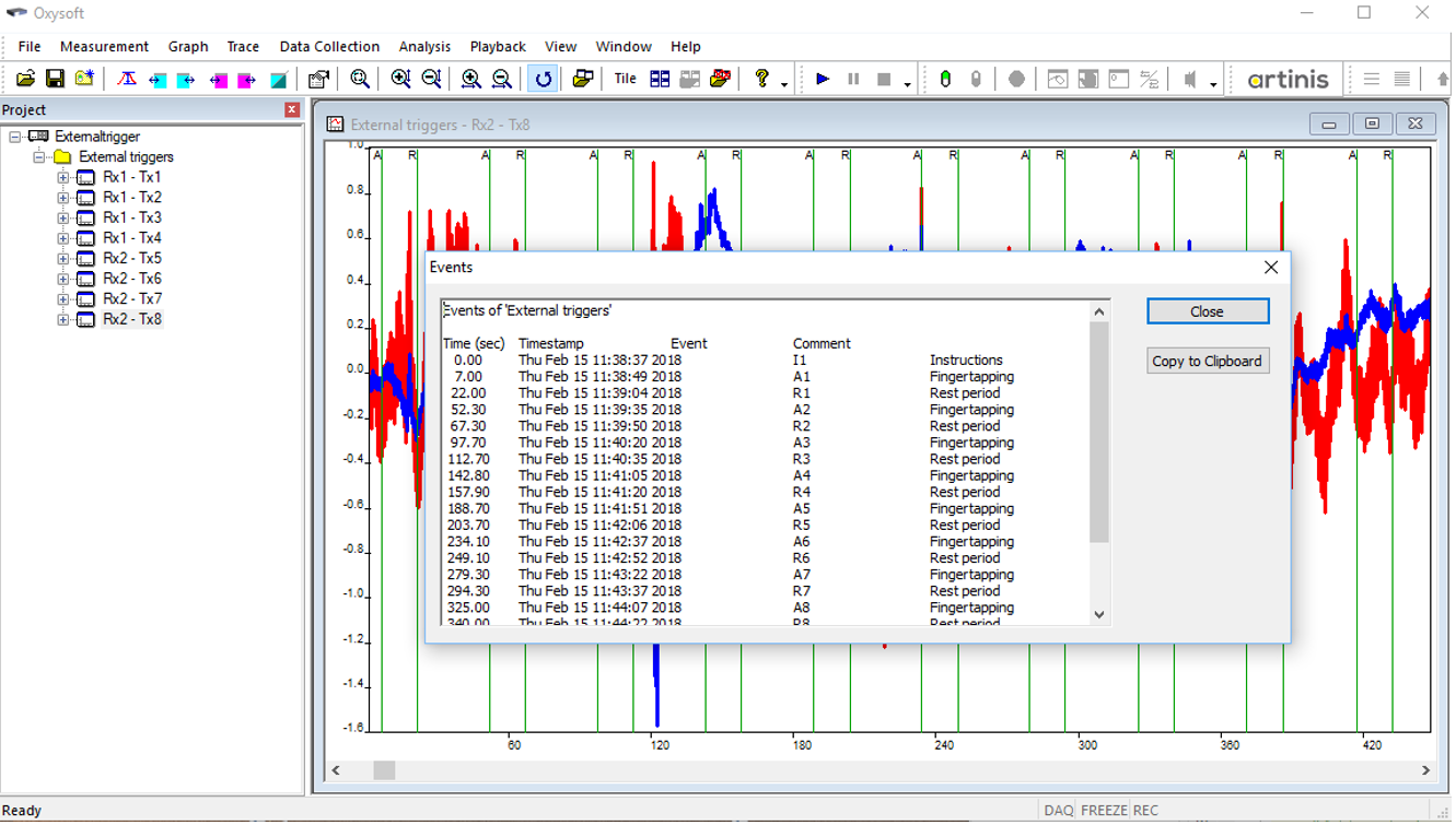 An example of automatically inserted events in Oxysoft by third party software