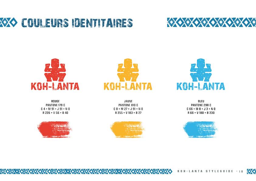 KohLanta-chart2018-610.jpg