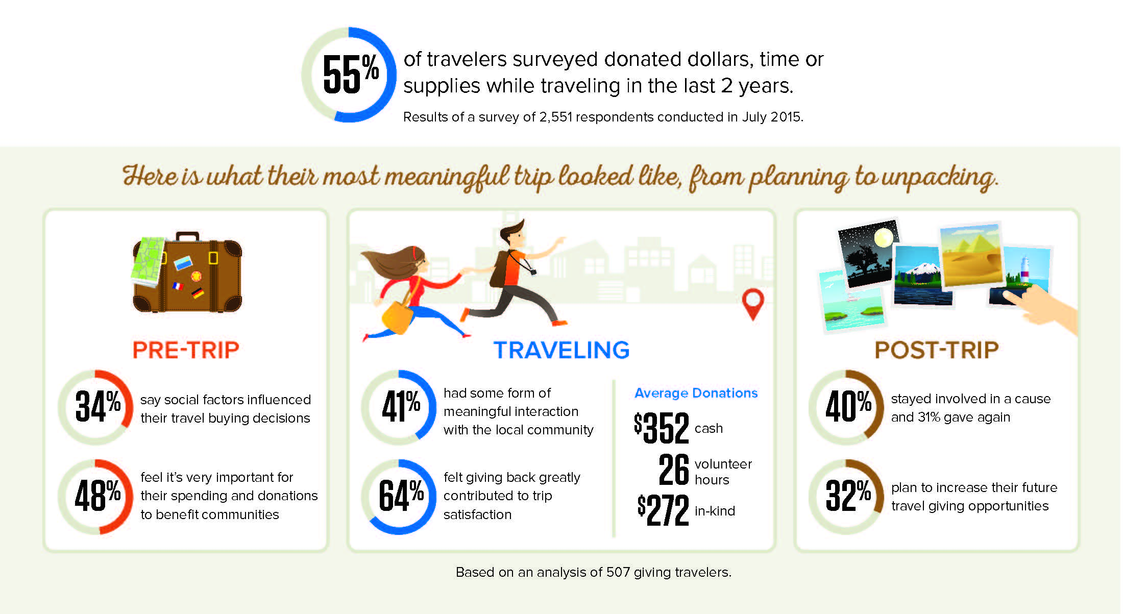 Good Travels infographic - FOR WEB_Page_1.jpg