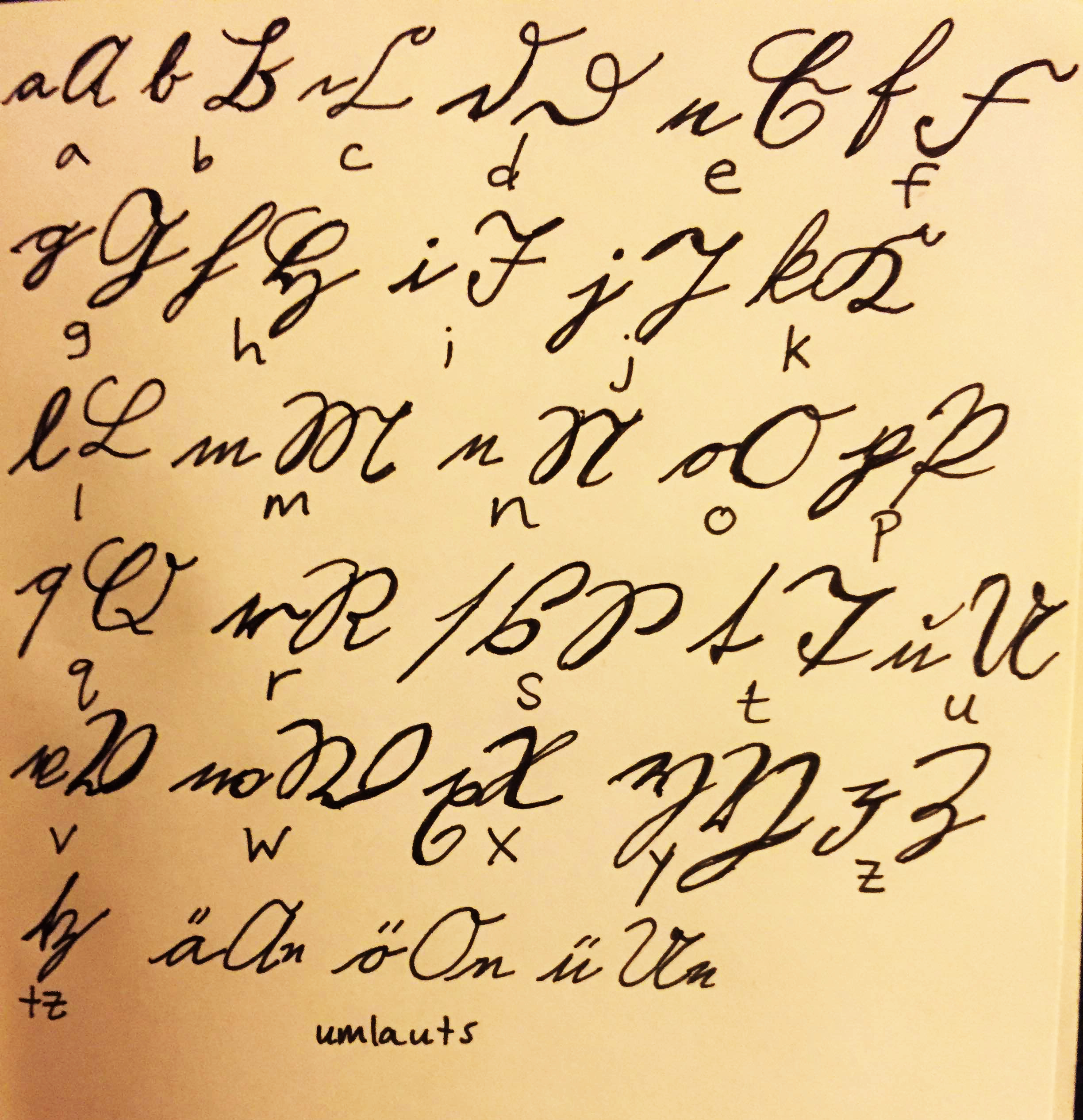 Kurrentschrift:German in medieval style handwriting, this particular style circa 1865
