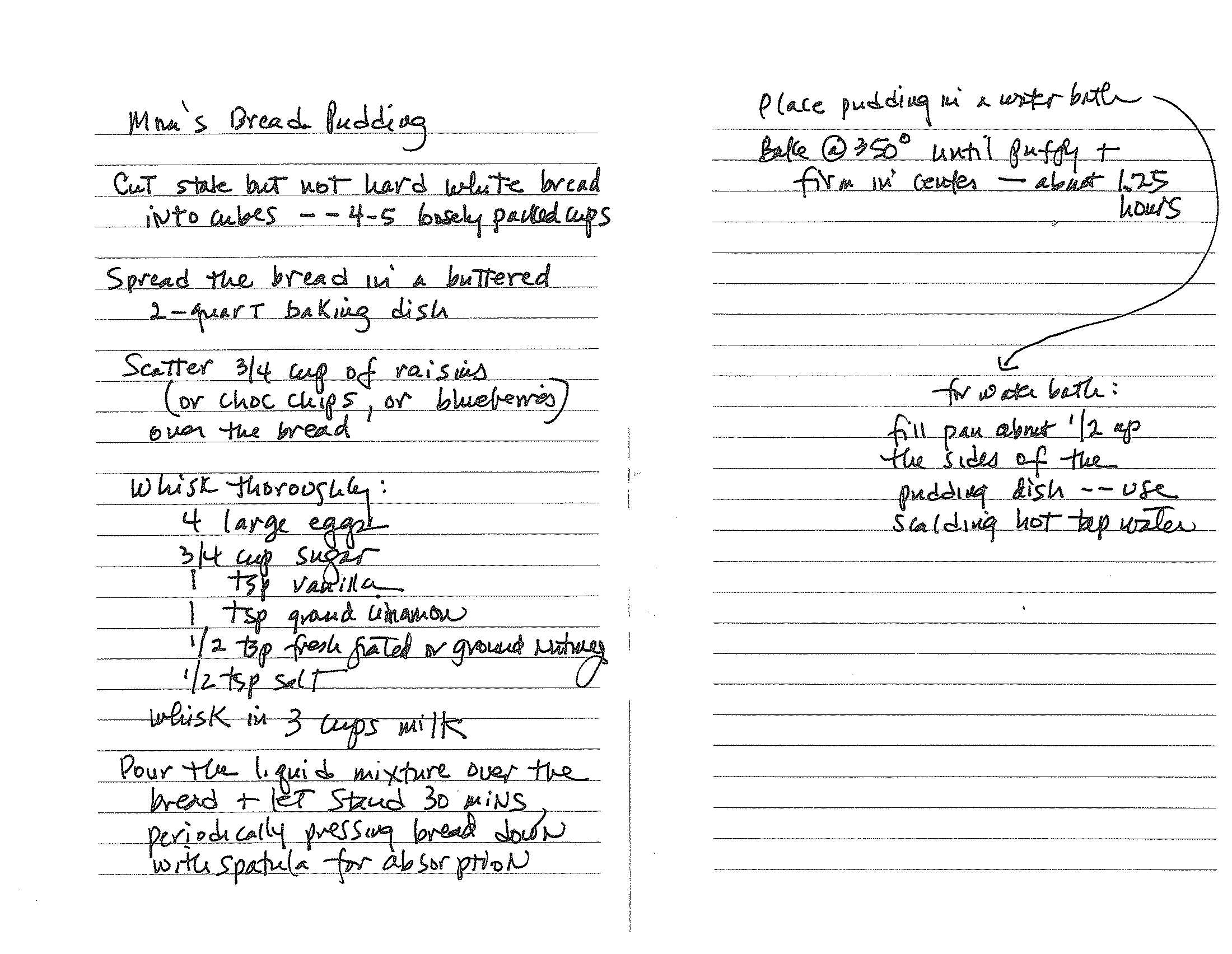 Moms Bread Pudding.jpg