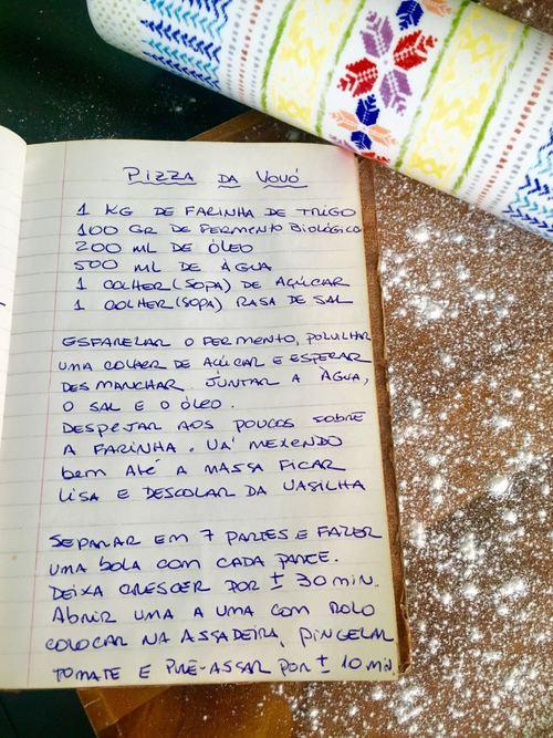 Grandma'sPizzaRecipe.jpg