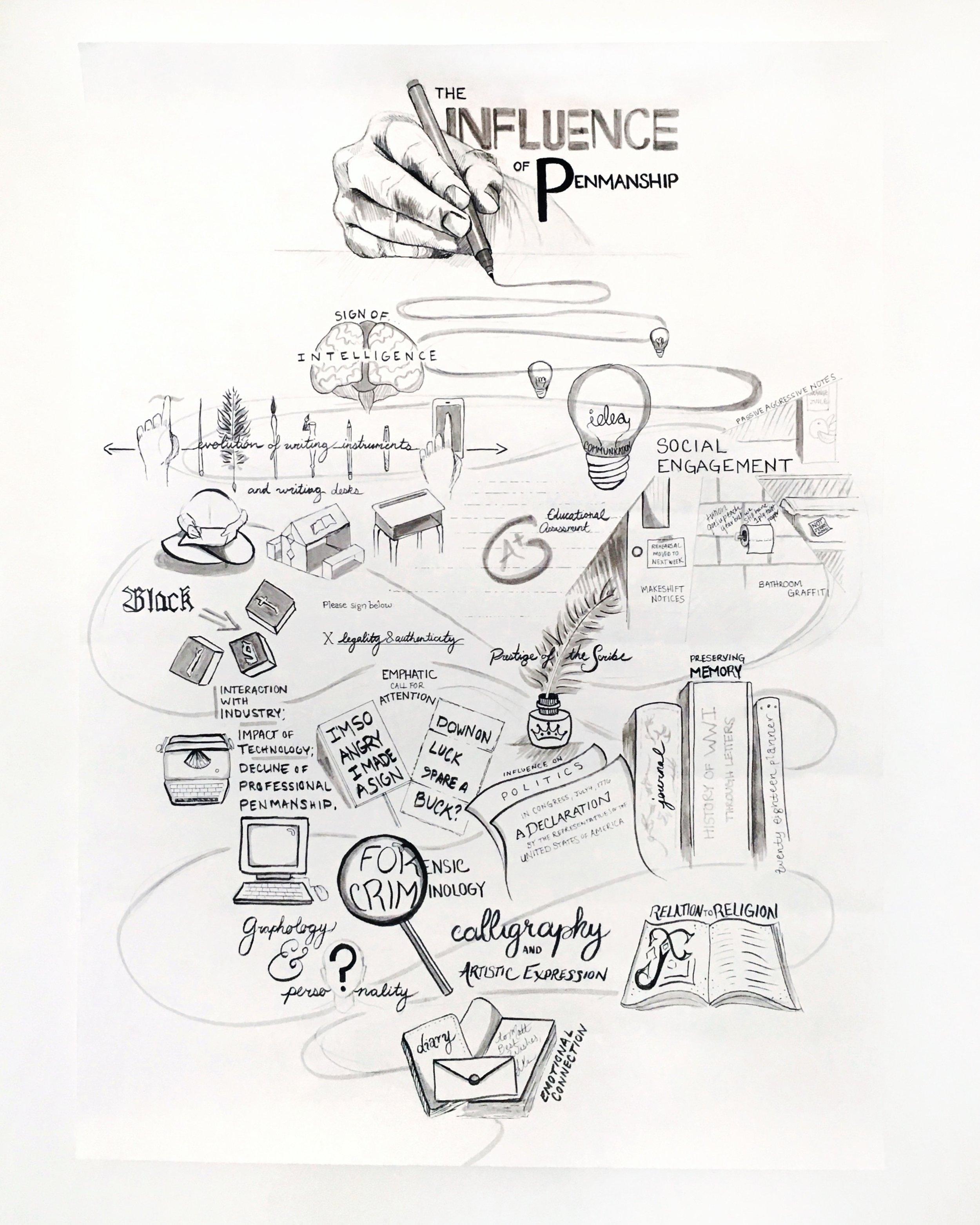Penmanship- Influences - Kostelic.jpg