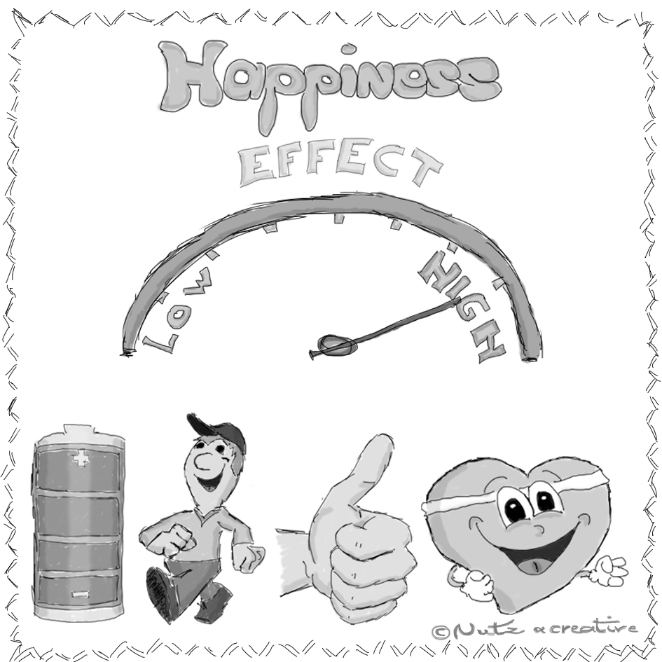 Effects of happiness