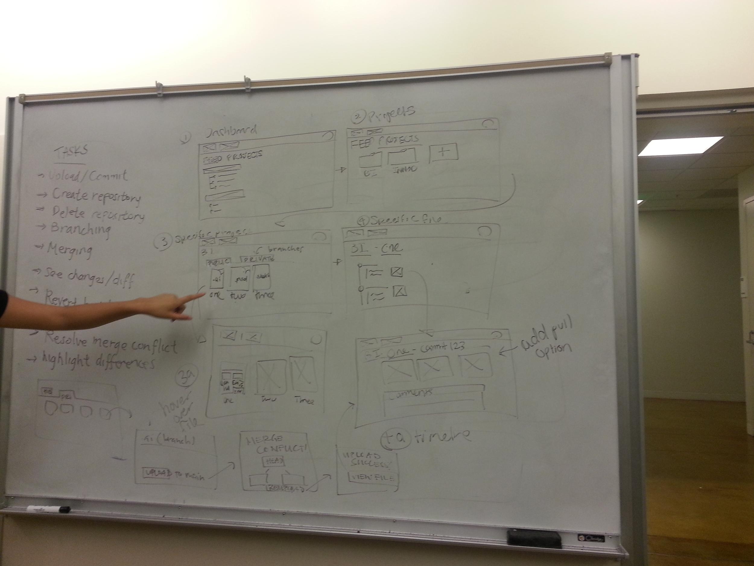 Brainstorm 3.jpg